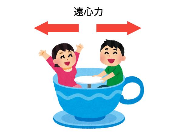 コーヒーカップ 遠心力
